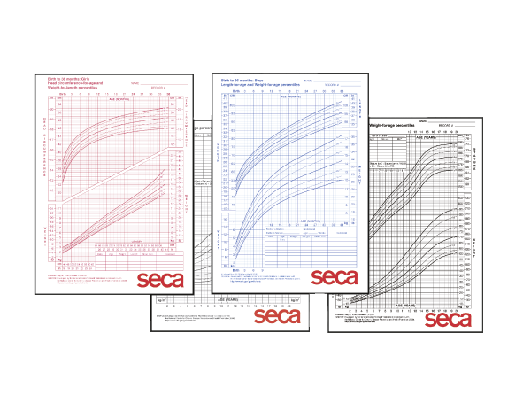Seca 405bg Seca 406bg Growth Charts Seca